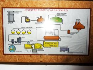 processo_de_fabricação